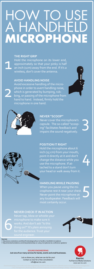 [Infographic] How to use a handheld microphone